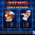 Fat Boy Tabla-de-pagos---Altas