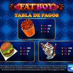 Fat Boy Tabla-de-pagos---Bajas