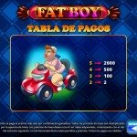 Fat Boy Tabla-de-pagos-Mayor